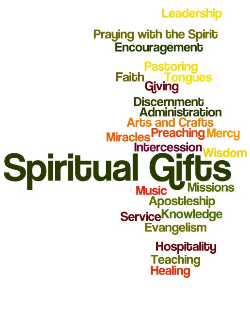 What are your spiritual gifts negle Image collections